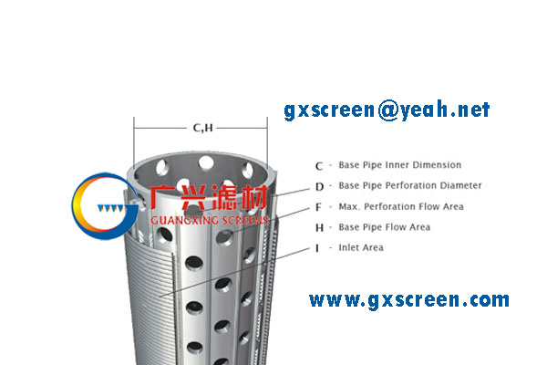 Gravel Packing Screen, Prepacked Well Screen for Drilling Wells